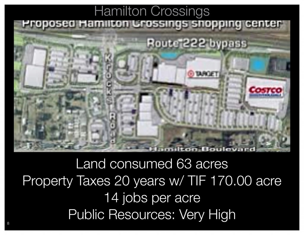Hamilton Crossings a strip mall consumes 60 acres of land will produce about 14 jobs per acre. (based on TIF narrative.) With the TIF in place for 20 years, the development per acre generates half the revenue as Traditional Neighborhood development. As usually is the case with strip developments Hamilton Crossings will be highly subsidized with state funds.