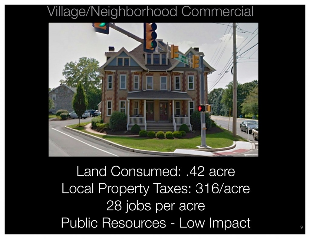 Commercial land use in the traditional format generates the highest returns, jobs per acre and has the least impacts.