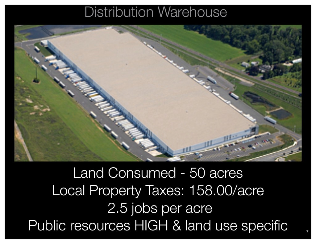 Warehouses do not generate enough revenue to cover the liabilities they create. This includes increased need for police protection, specialized fire equipment, massive road improvements and general wear and tear, and low ROI per acre of land lost.